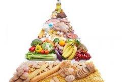 <b>教你轻松降血压的十种食物蔬菜水果食谱</b>