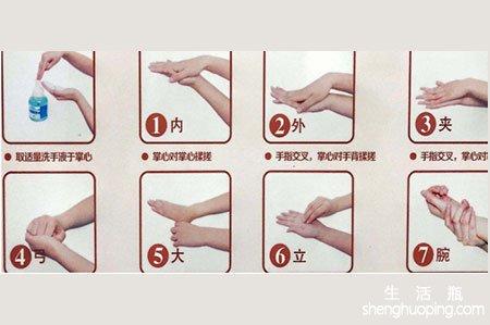 七步洗手法的步骤图片一